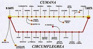 Cumana stops