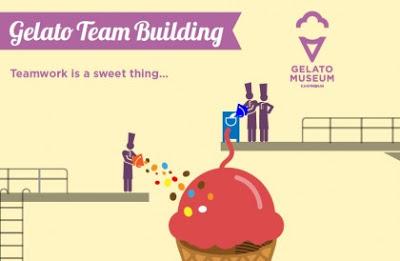 Gelato Team Building