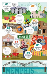 Memphis Accolades Infographic-RGB