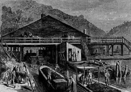 Weighing Cargoes on the Lehigh Canal